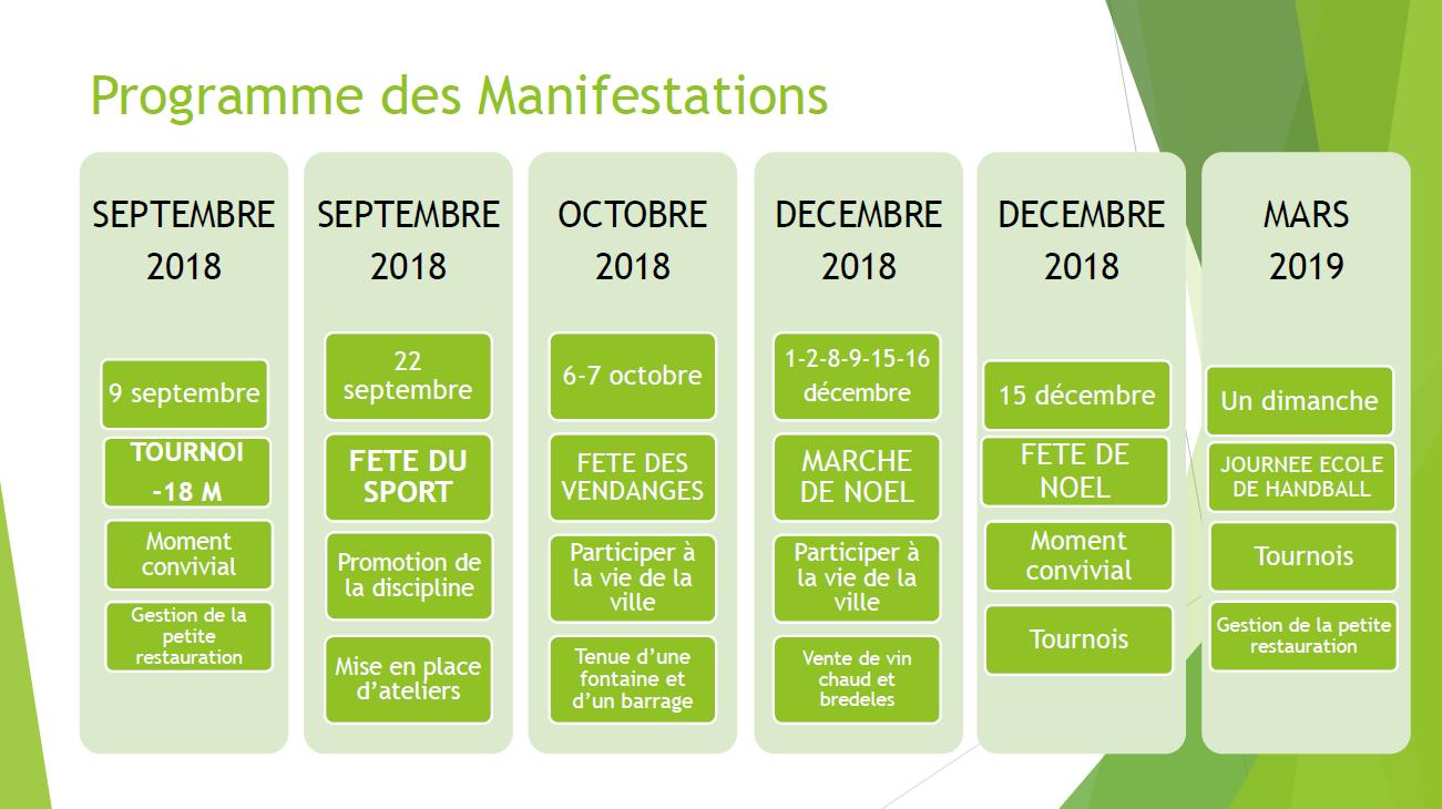 Programme des manifestations 2018-2019